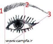 آموزش فرم دادن به ابروها - www.campfa.ir