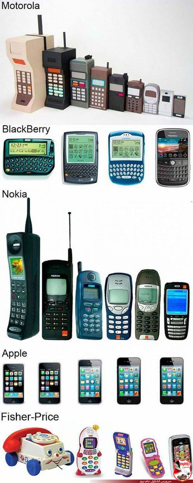 تفاوت جالب آیفون اپل با سایر گوشی ها