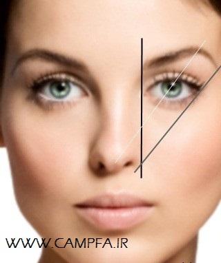 رازهای آرایش از زبان معروفترین آرایشگر دنیا - www.campfa.ir